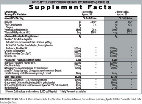 iSatori Pre-Gro Supplement Facts