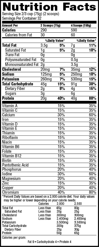 Muscle Milk Collegiate SuppFacts