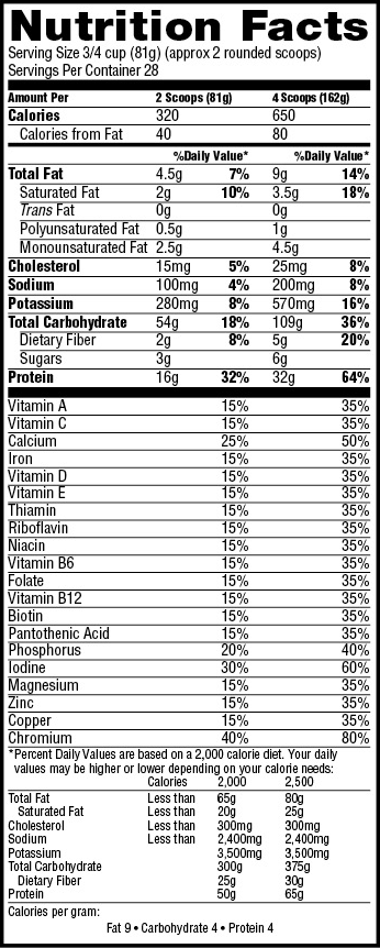 Muscle Milk Gainer SuppFacts