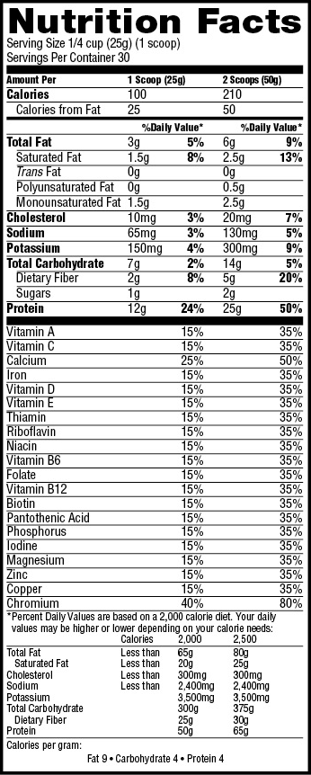 Muscle Milk Light SuppFacts