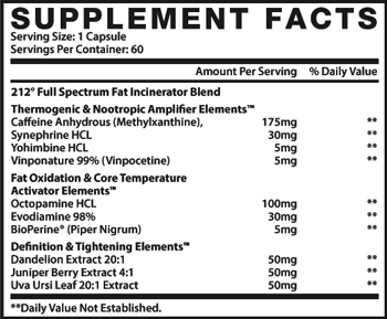 Muscle Elements 212 Supplement Facts