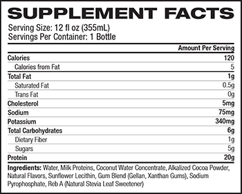 MusclePharm Hybrid Series CoCo Protein Supplement Facts