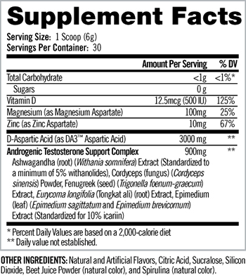 iSatori Isa-Test DA3 Supplement Facts