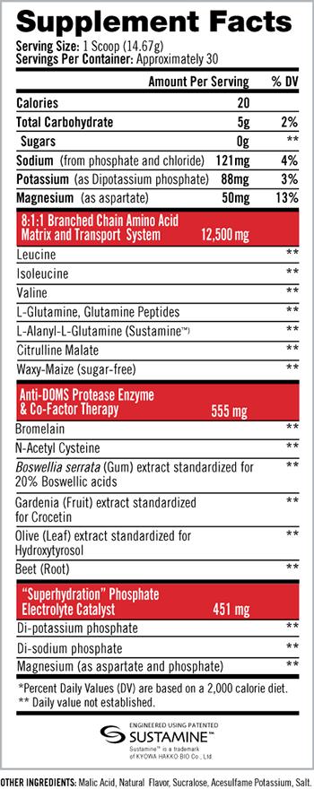 iSatori Restoraid Supplement Facts