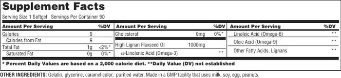 Universal Nutrition Omega EFA Supplement Facts