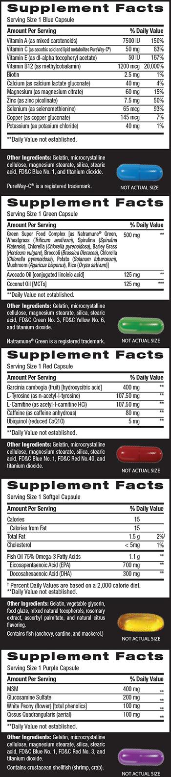 Cutler Nutrition ANABOL Supplement Facts
