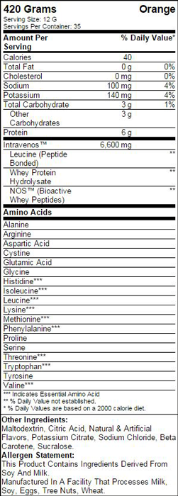 Amino2 SuppFacts