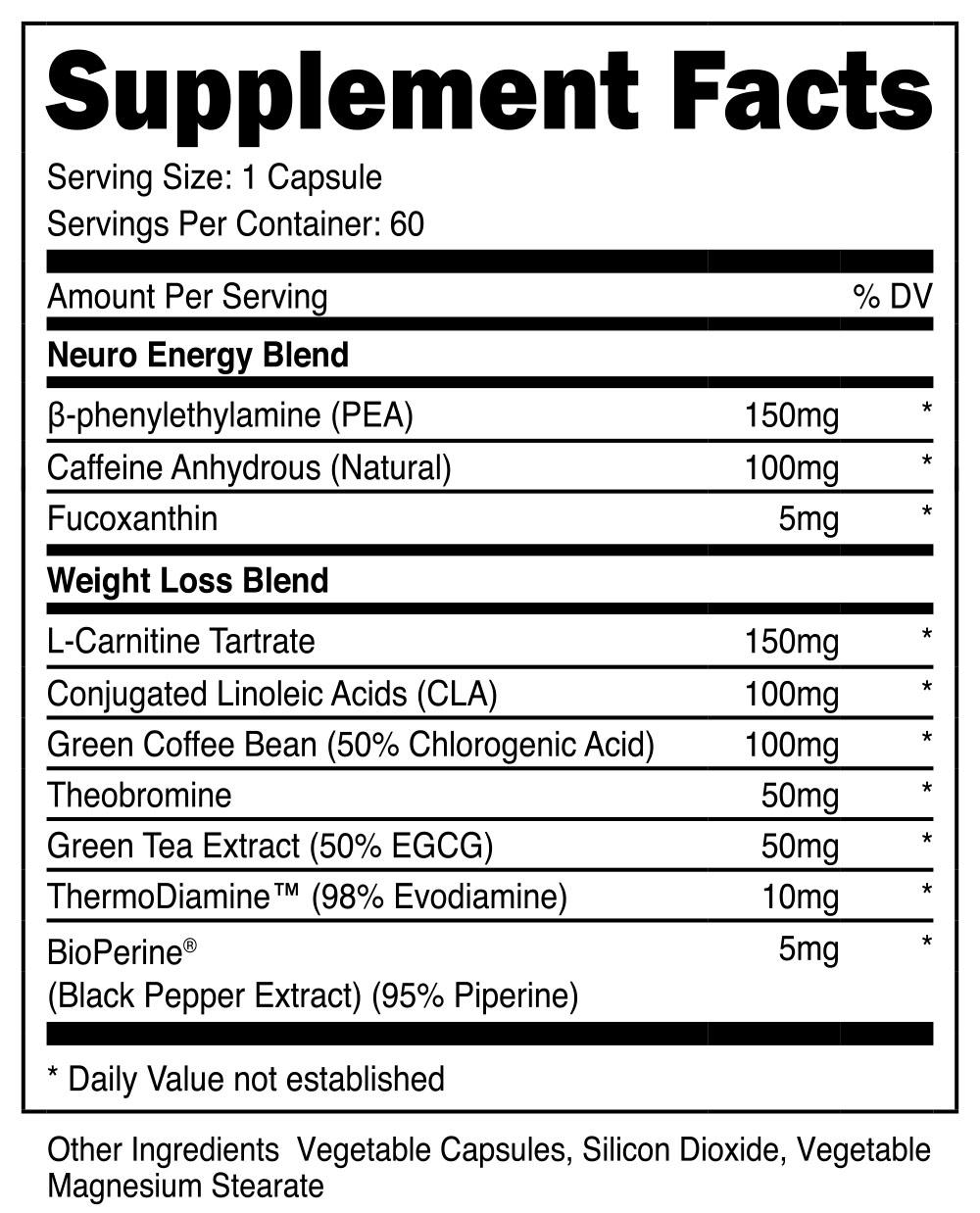 Apidren Supplement Facts