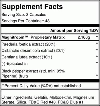 Myokem Magnitropin Supplement Facts
