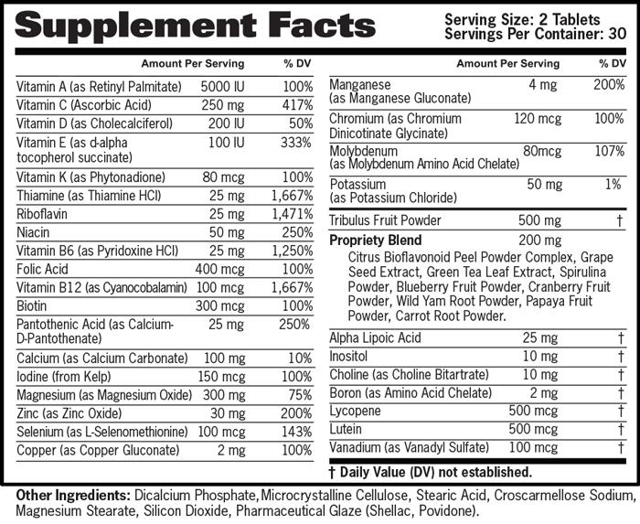 Essentials Agmatine SuppFacts