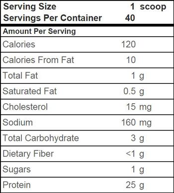 Optimum Nutrition Isolate SuppFacts