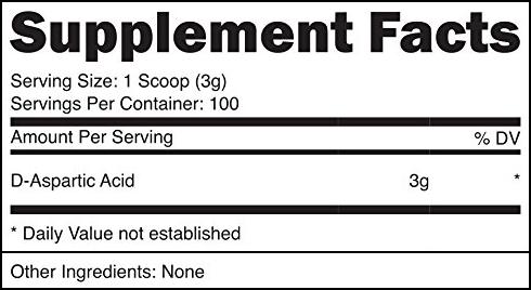 D-Aspartic Acid Powder SuppFacts