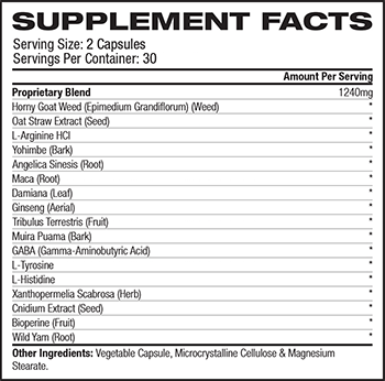 MD Science Labs Max Desire Supplement Facts