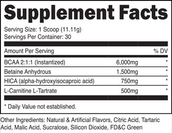 Surge BCAA SuppFacts
