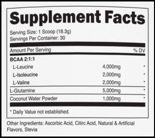 CoreSeries BCAA Glutamine SuppFacts