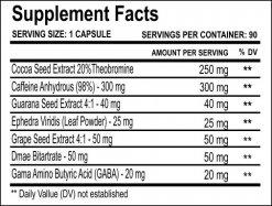 Cocodrene SuppFacts