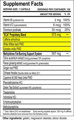 Methyldrene SuppFacts