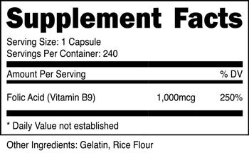 Folic Acid SuppFacts