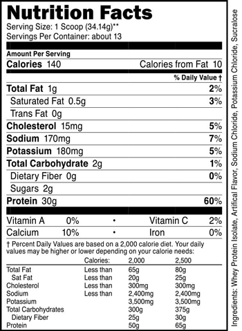 Whey Protein Isolate SuppFacts