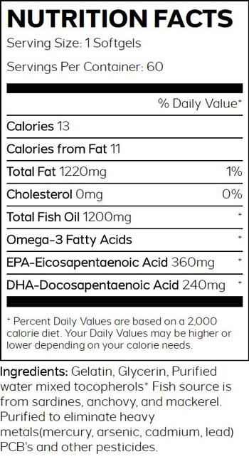 Mega Pure Omega-3 SuppFacts