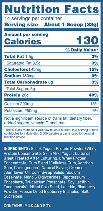 Greek Yogurt Protein Smoothie SuppFacts