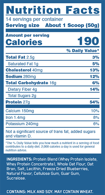 Whey & Oats SuppFacts