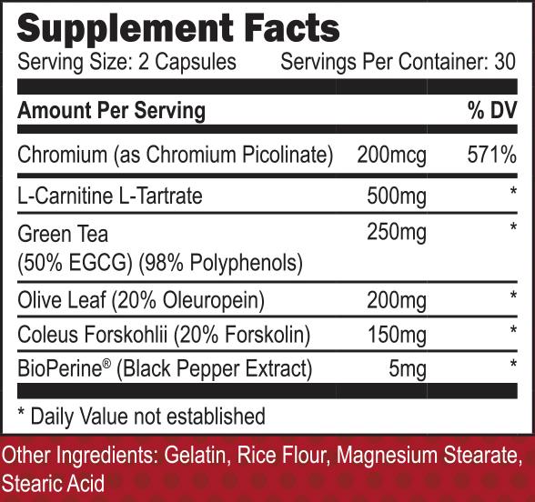 KOR Stim-Free Fat Burner SuppFacts