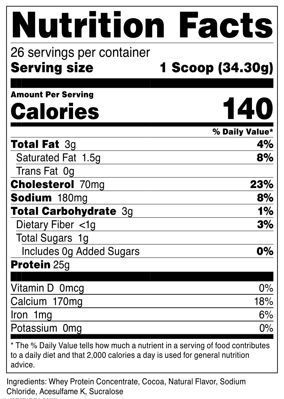 Whey Protein Concentrate SuppFacts