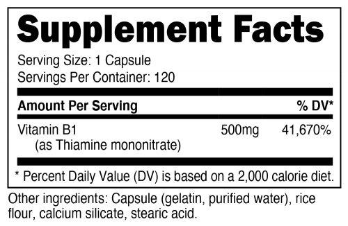 Vitamin B1 SuppFacts