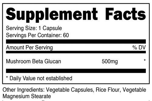 Beta Glucan SuppFacts