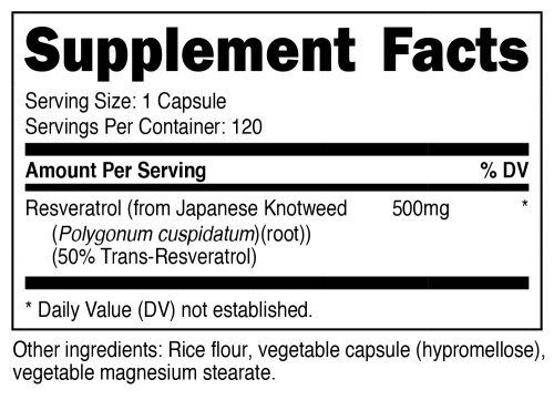 Nutricost Resveratrol Supplement Facts