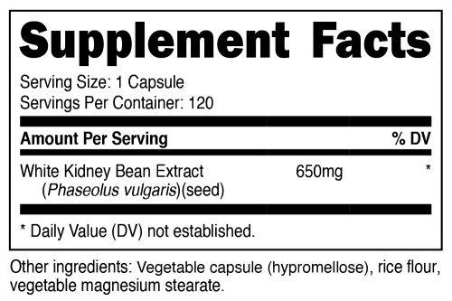 White Kidney Bean SuppFacts
