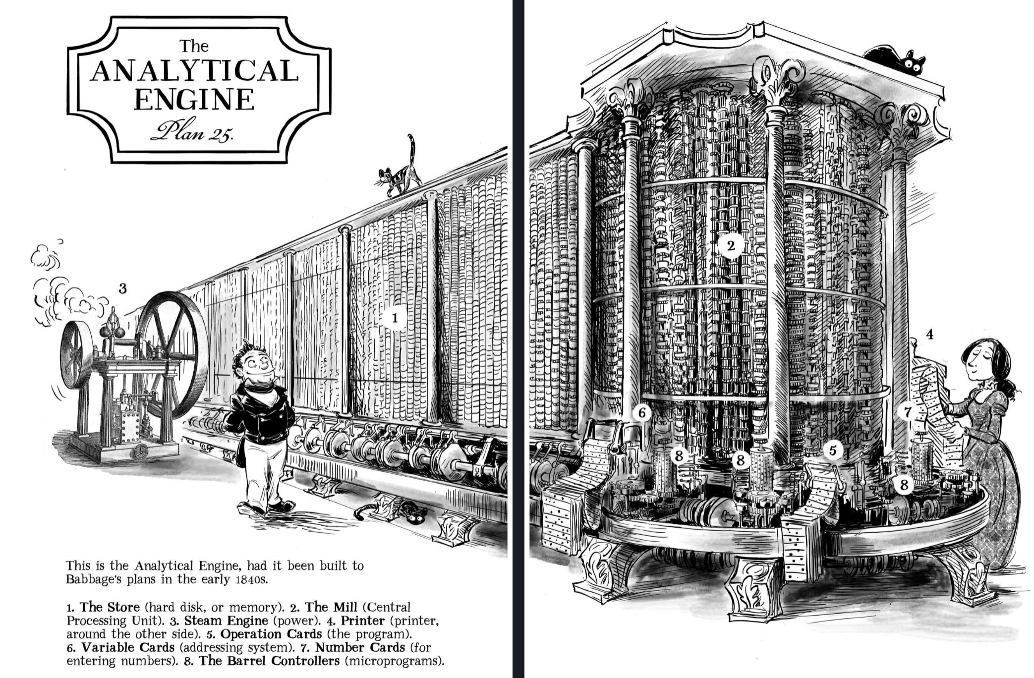 The Analytical Engine