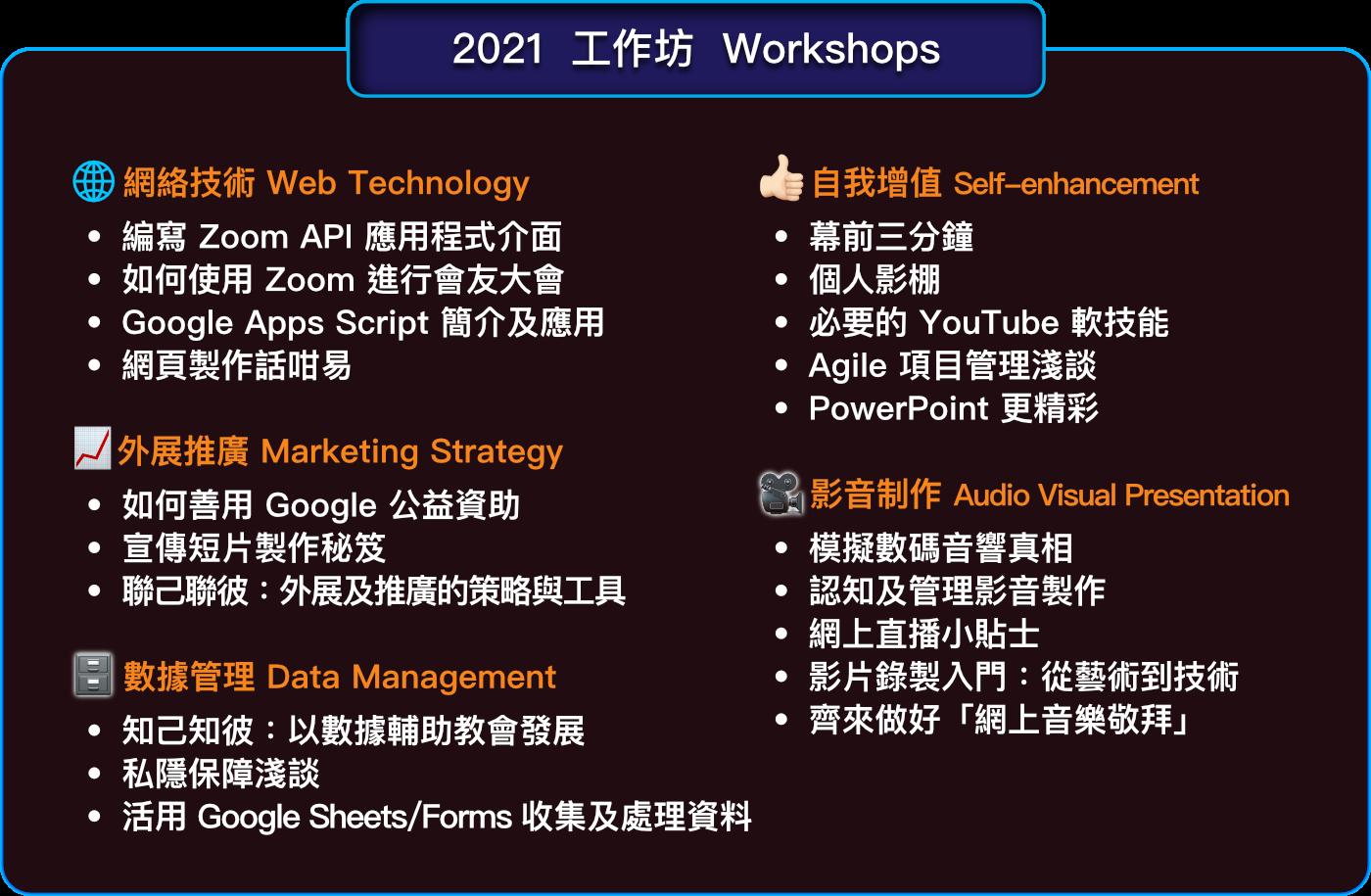 TECH2021-Workshops.png
