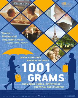 1001 Grams Nordic Film Festival