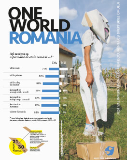 Winning films: OWR13 Trophy + Audience Award ONE WORLD ROMANIA #13