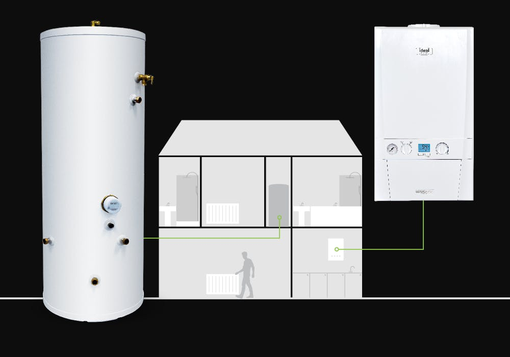 Ideal Vogue Max and Logic Max system boilers