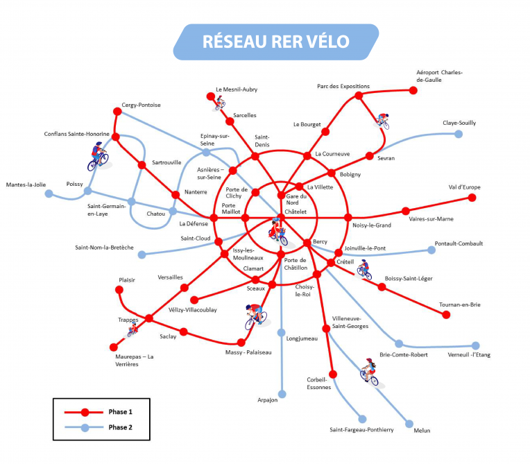 Les phases du RER vélo / © Institut Paris Region