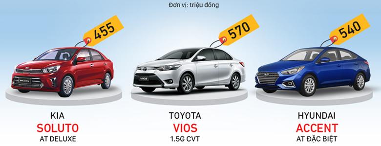 So sánh giá xe Kia Soluto với Toyota Vios và Hyundai Accent