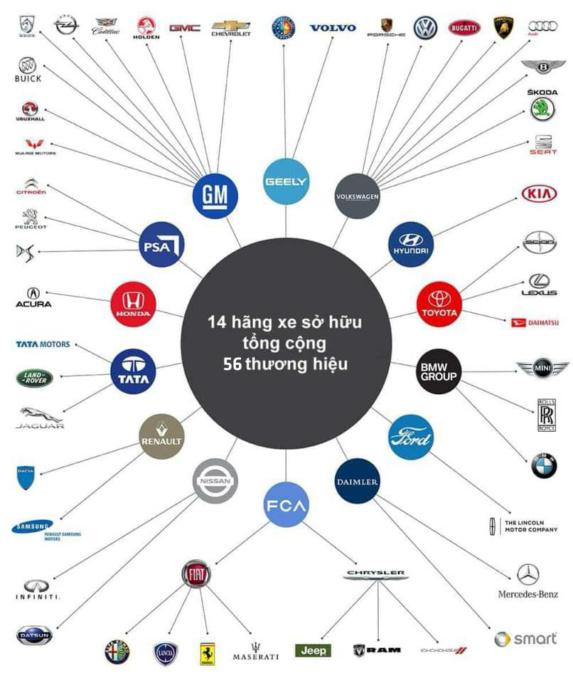 logo các hãng xe ô tô