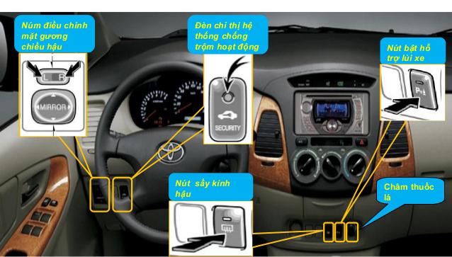 Cách nhận biết các nút điều khiển trên xe ô tô - 2