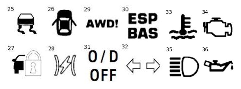 Cách nhận biết các nút điều khiển trên xe ô tô - 16