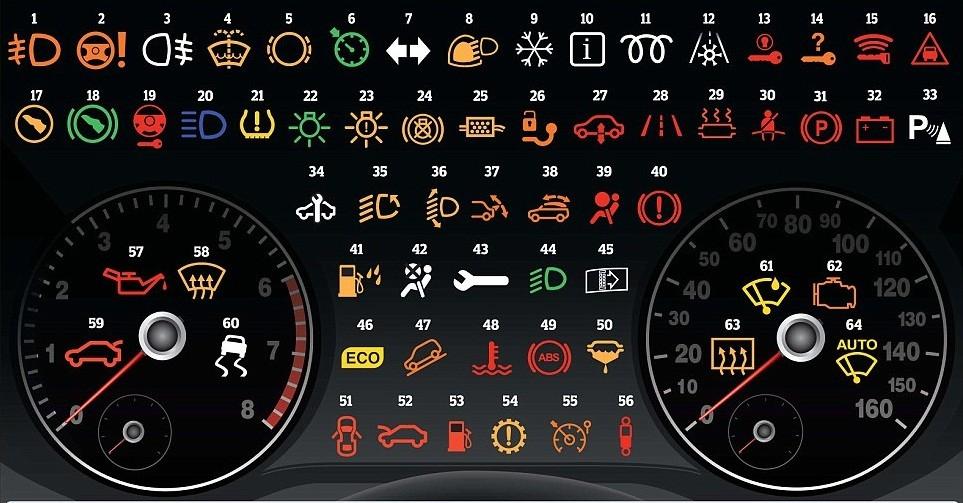 Cách nhận biết các nút điều khiển trên xe ô tô - 11