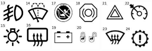 Cách nhận biết các nút điều khiển trên xe ô tô - 15