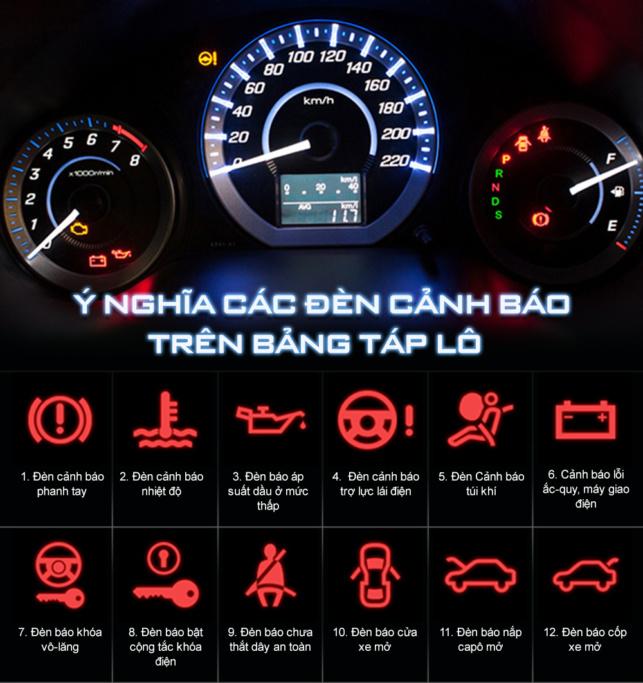 Cách nhận biết các nút điều khiển trên xe ô tô - 17