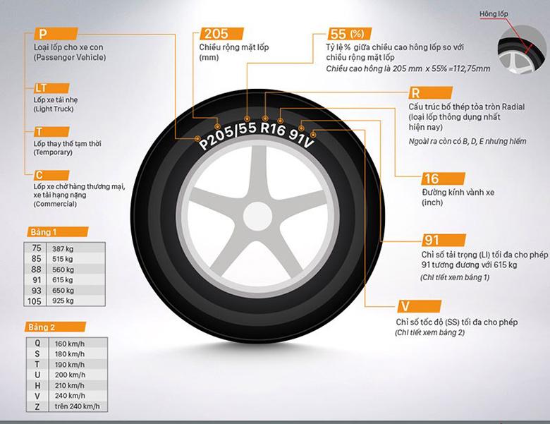 Lốp Michelin và Bridgestone có gì khác - 9