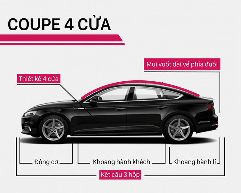 Phân biệt các dòng xe và phân khúc các loại xe ô tô phổ biến tại Việt Nam - 17