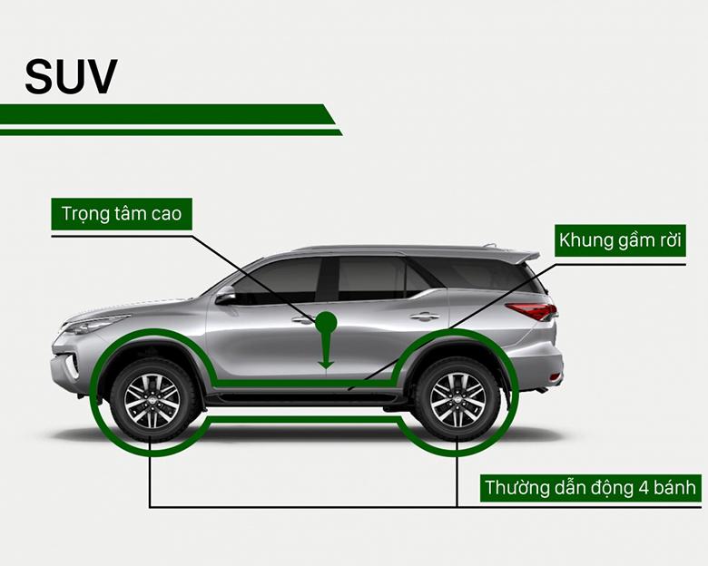 Phân biệt các dòng xe và phân khúc các loại xe ô tô phổ biến tại Việt Nam - 8