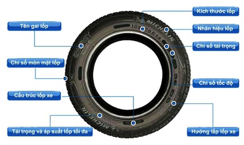 Lốp Michelin và Bridgestone có gì khác - 8