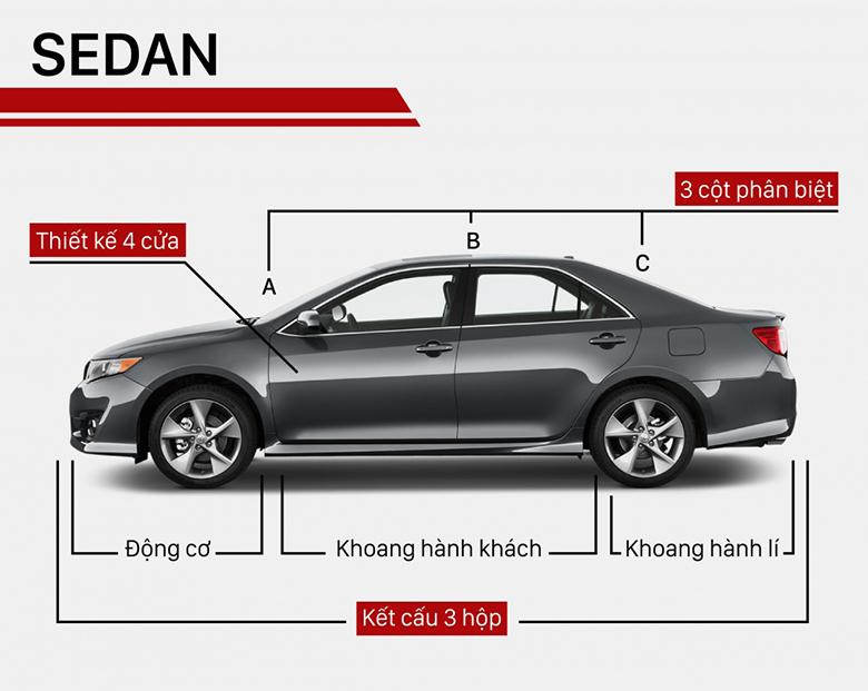 Phân biệt các dòng xe và phân khúc các loại xe ô tô phổ biến tại Việt Nam - 4